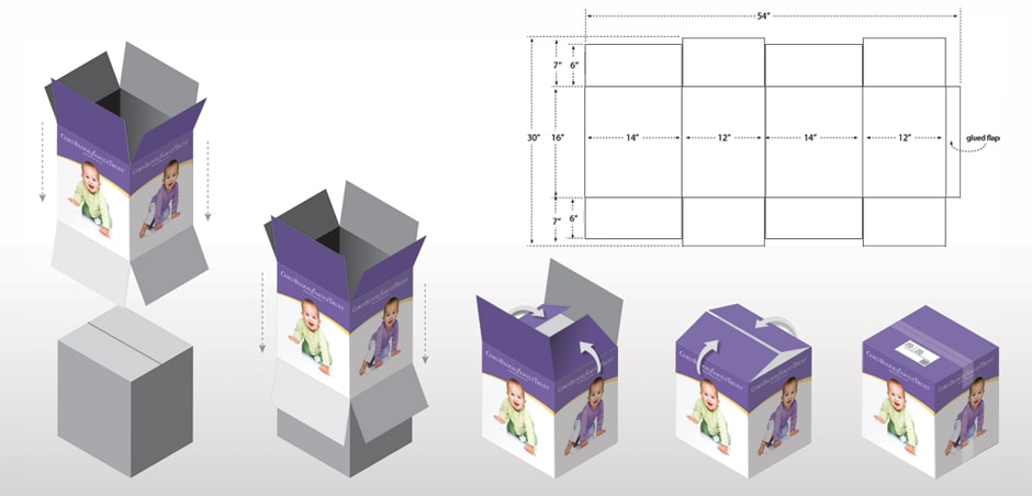 Cord Blood Family Trust packaging